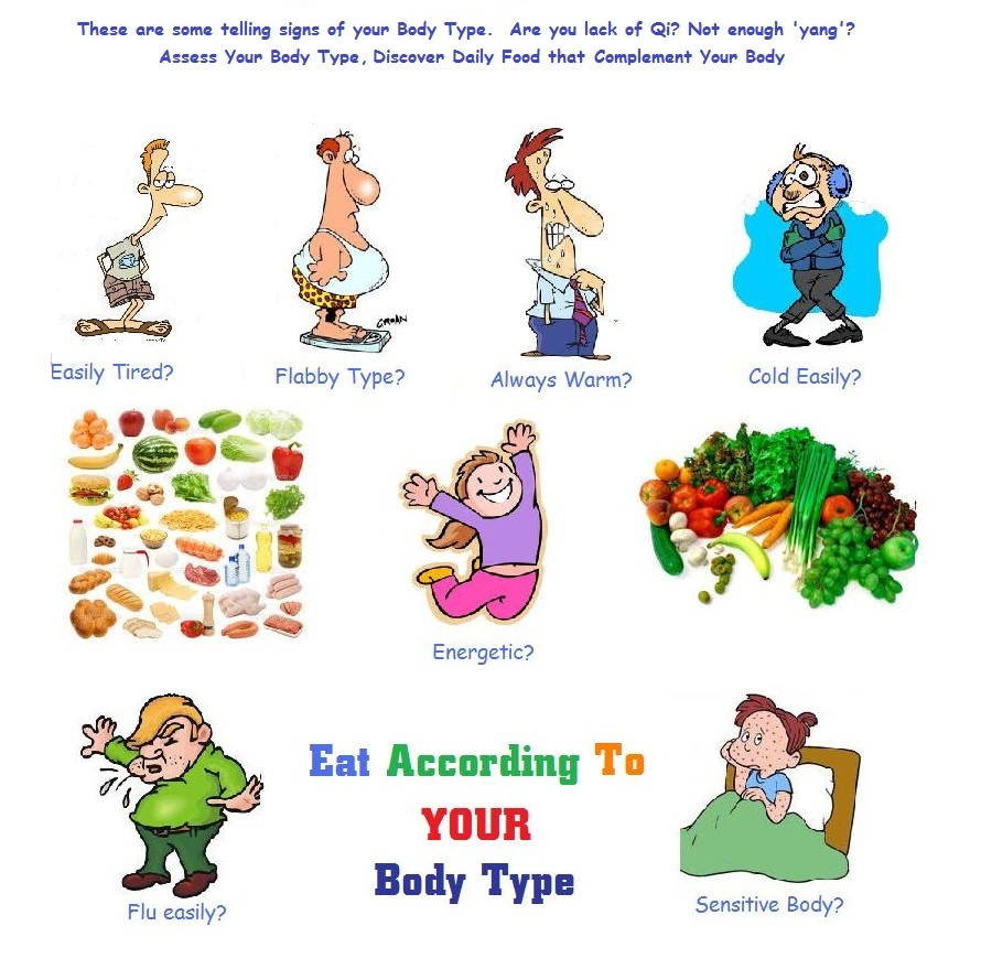 Eat According To Your Body Type