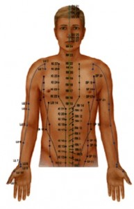 TCM Acupuncture Points